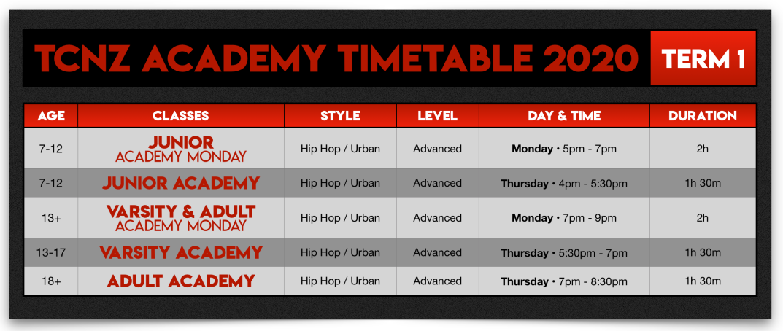 TCNZ Academy Classes 2020 copy